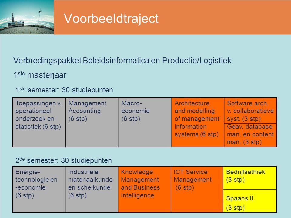 Voorbeeldtraject Toepassingen v. operationeel onderzoek en statistiek (6 stp) Management Accounting (6 stp) Macro- economie (6 stp) Architecture and m