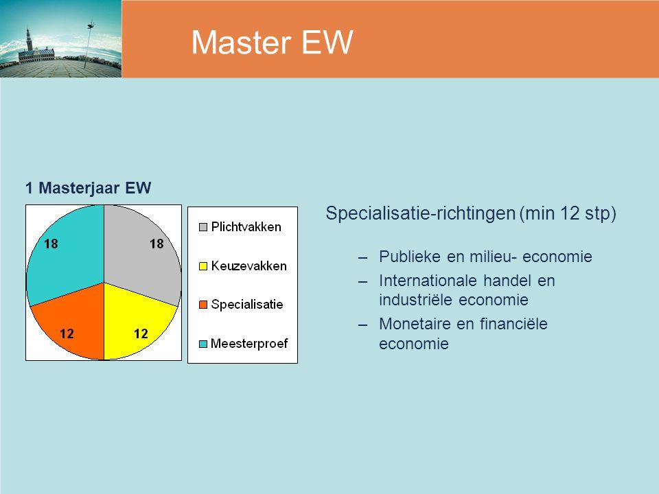 Specialisatie-richtingen (min 12 stp) –Publieke en milieu- economie –Internationale handel en industriële economie –Monetaire en financiële economie 1