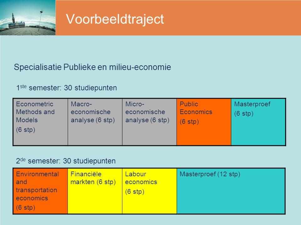 Voorbeeldtraject Econometric Methods and Models (6 stp) Macro- economische analyse (6 stp) Micro- economische analyse (6 stp) Public Economics (6 stp)