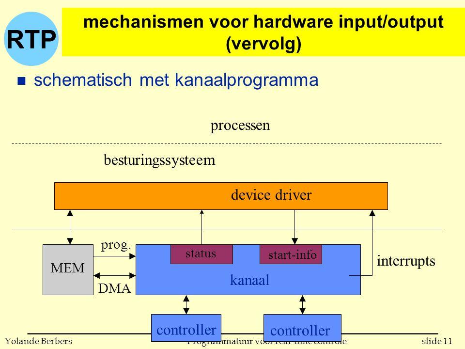 RTP slide 11Programmatuur voor real-time controleYolande Berbers mechanismen voor hardware input/output (vervolg) n schematisch met kanaalprogramma besturingssysteem kanaal status start-info interrupts MEM DMA device driver prog.