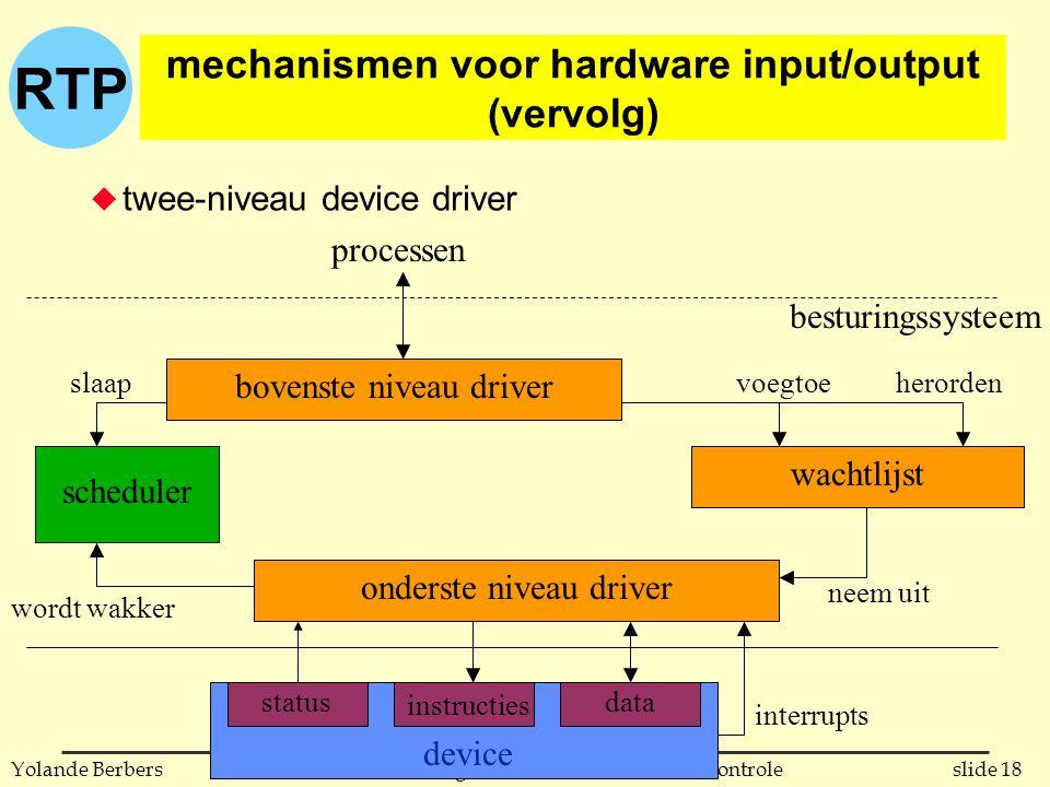 RTP slide 18Programmatuur voor real-time controleYolande Berbers mechanismen voor hardware input/output (vervolg) u twee-niveau device driver processen besturingssysteem onderste niveau driver device status instructies data interrupts bovenste niveau driver wachtlijst voegtoeherorden neem uit scheduler wordt wakker slaap