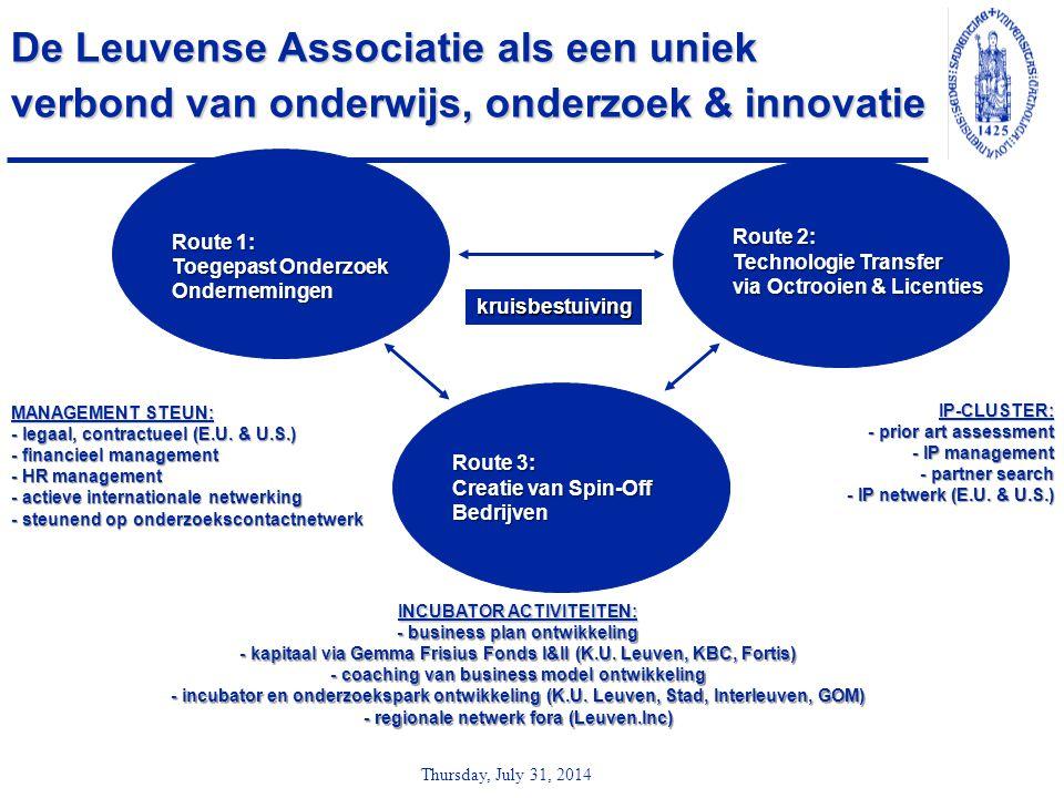 Thursday, July 31, 2014 De Leuvense Associatie als een uniek verbond van onderwijs, onderzoek & innovatie MANAGEMENT STEUN: - legaal, contractueel (E.