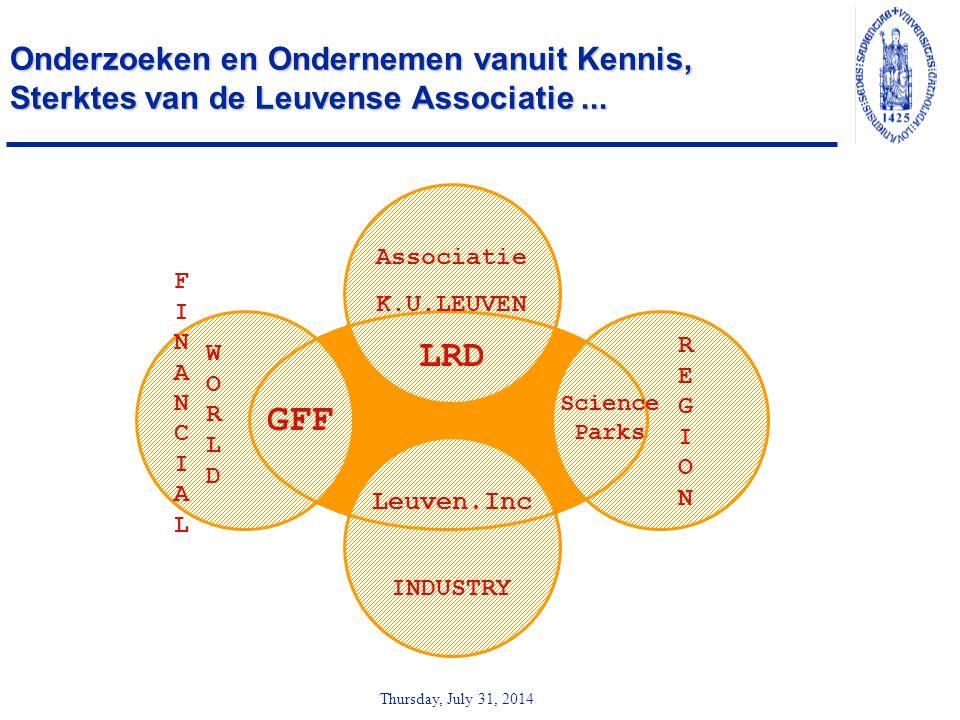 Thursday, July 31, 2014 Onderzoeken en Ondernemen vanuit Kennis, Sterktes van de Leuvense Associatie... LRD GFF Leuven.Inc Science Parks Associatie K.