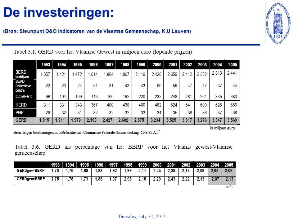 Thursday, July 31, 2014 De investeringen: (Bron: Steunpunt O&O Indicatoren van de Vlaamse Gemeenschap, K.U.Leuven)