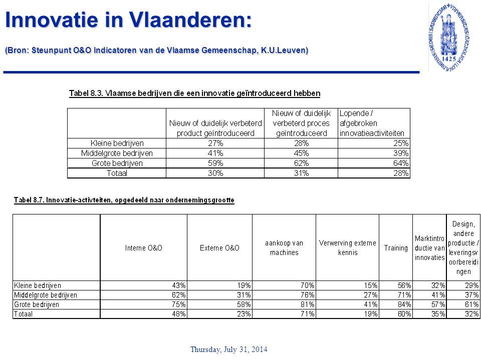 Thursday, July 31, 2014 Innovatie in Vlaanderen: (Bron: Steunpunt O&O Indicatoren van de Vlaamse Gemeenschap, K.U.Leuven)