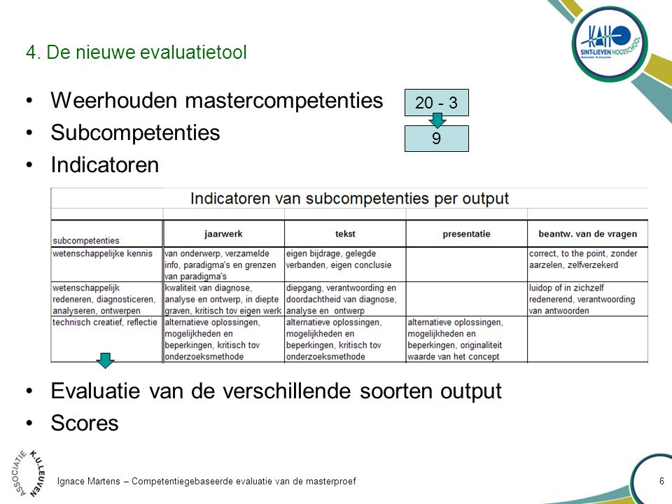 Ignace Martens – Competentiegebaseerde evaluatie van de masterproef 6 4.