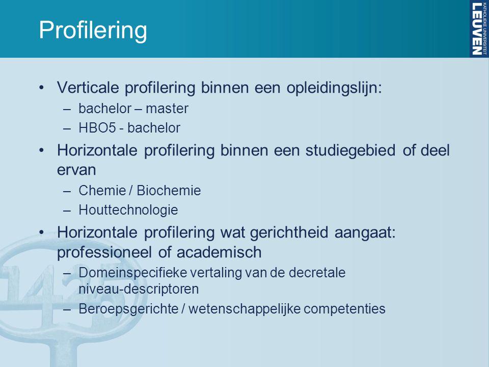 Profilering Verticale profilering binnen een opleidingslijn: –bachelor – master –HBO5 - bachelor Horizontale profilering binnen een studiegebied of de