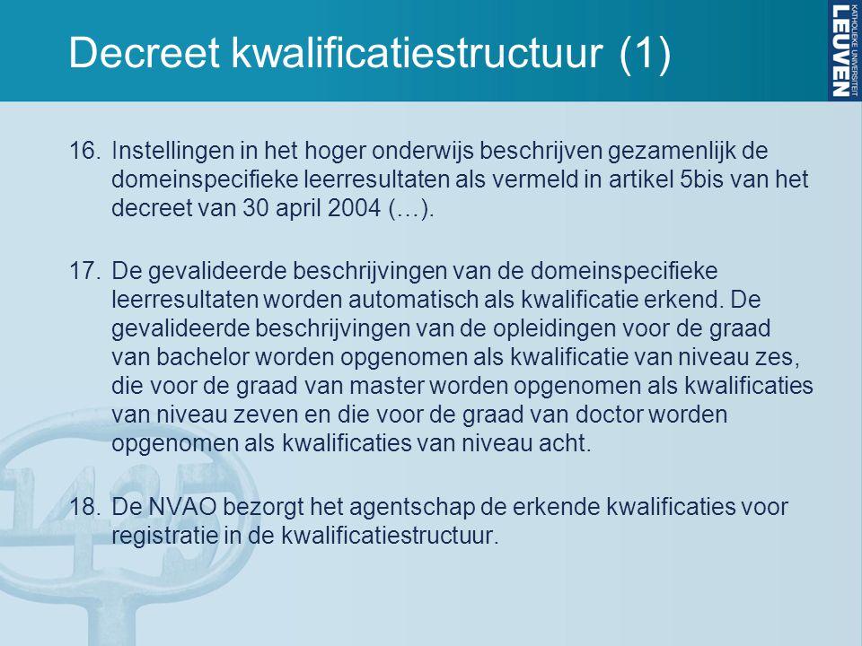 Decreet kwalificatiestructuur (2) Art.