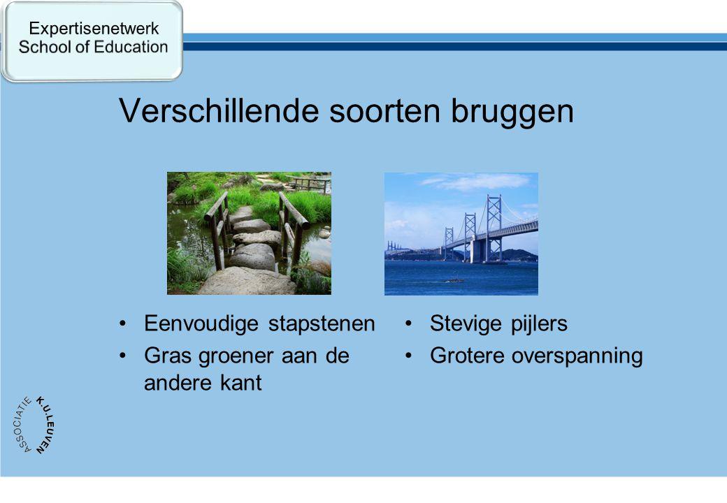 Verschillende soorten bruggen Eenvoudige stapstenen Gras groener aan de andere kant Stevige pijlers Grotere overspanning