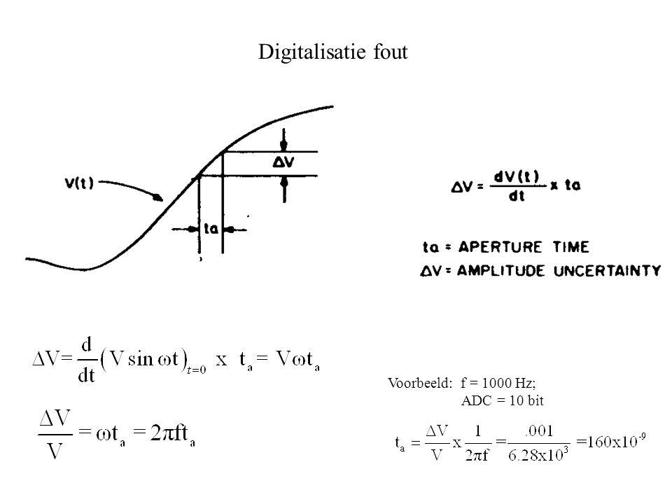 Digitalisatie fout Voorbeeld: f = 1000 Hz; ADC = 10 bit