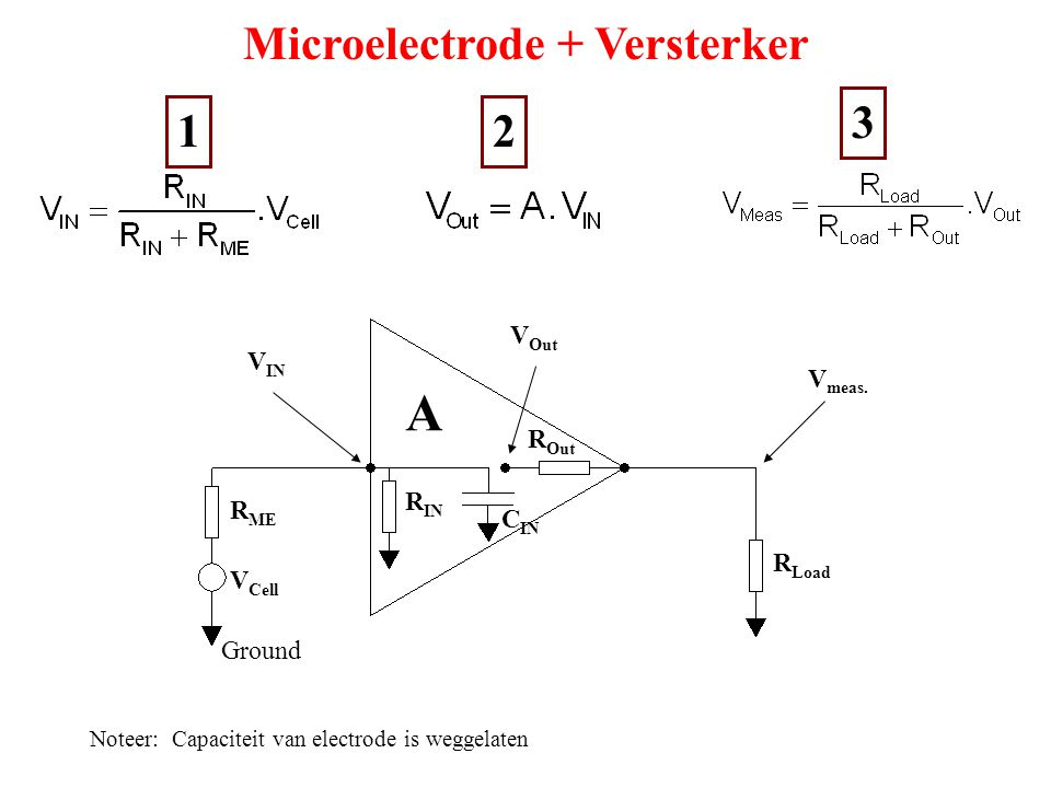 Microelectrode + Versterker Noteer: Capaciteit van electrode is weggelaten R ME V Cell Ground R IN C IN R Out R Load V IN V Out A V meas.