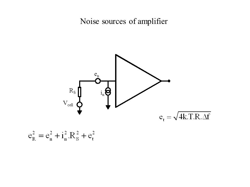 RSRS V cell inin enen Noise sources of amplifier