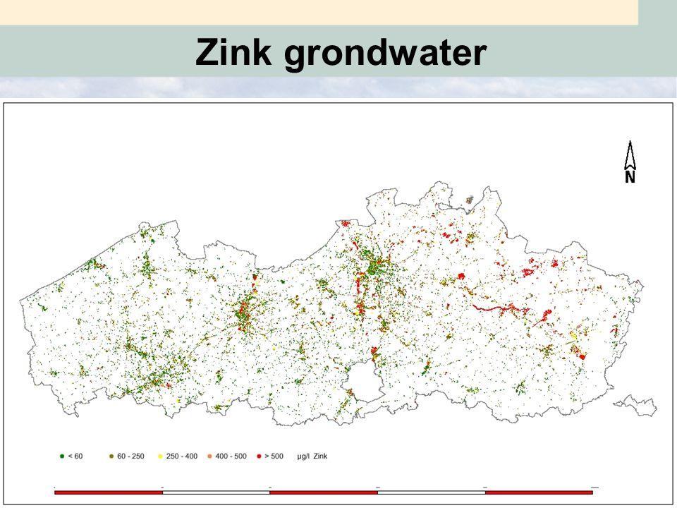 Zink grondwater