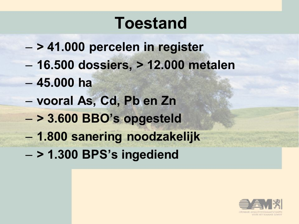 Toestand –> 41.000 percelen in register –16.500 dossiers, > 12.000 metalen –45.000 ha –vooral As, Cd, Pb en Zn –> 3.600 BBO's opgesteld –1.800 sanering noodzakelijk –> 1.300 BPS's ingediend