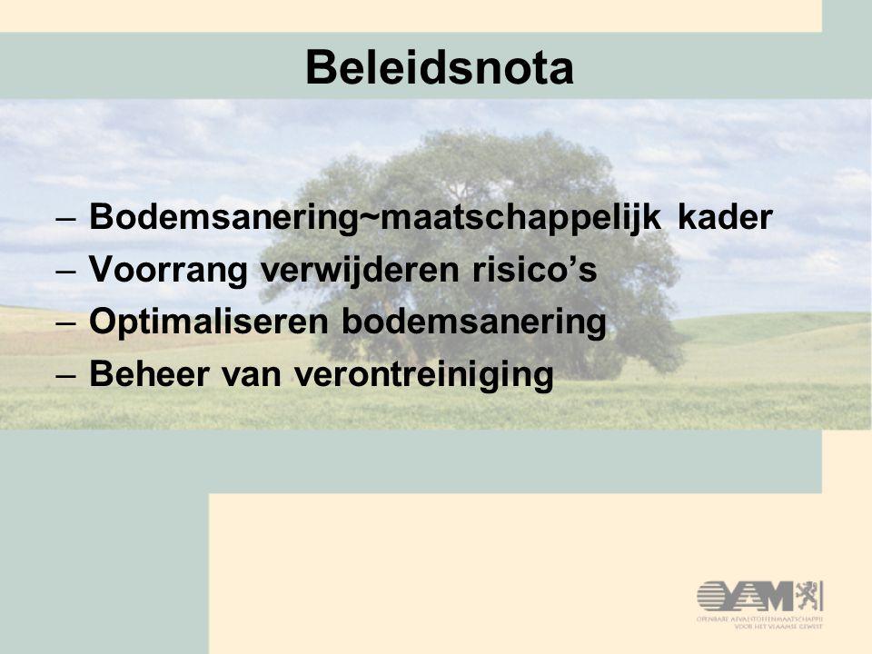 Beleidsnota –Bodemsanering~maatschappelijk kader –Voorrang verwijderen risico's –Optimaliseren bodemsanering –Beheer van verontreiniging