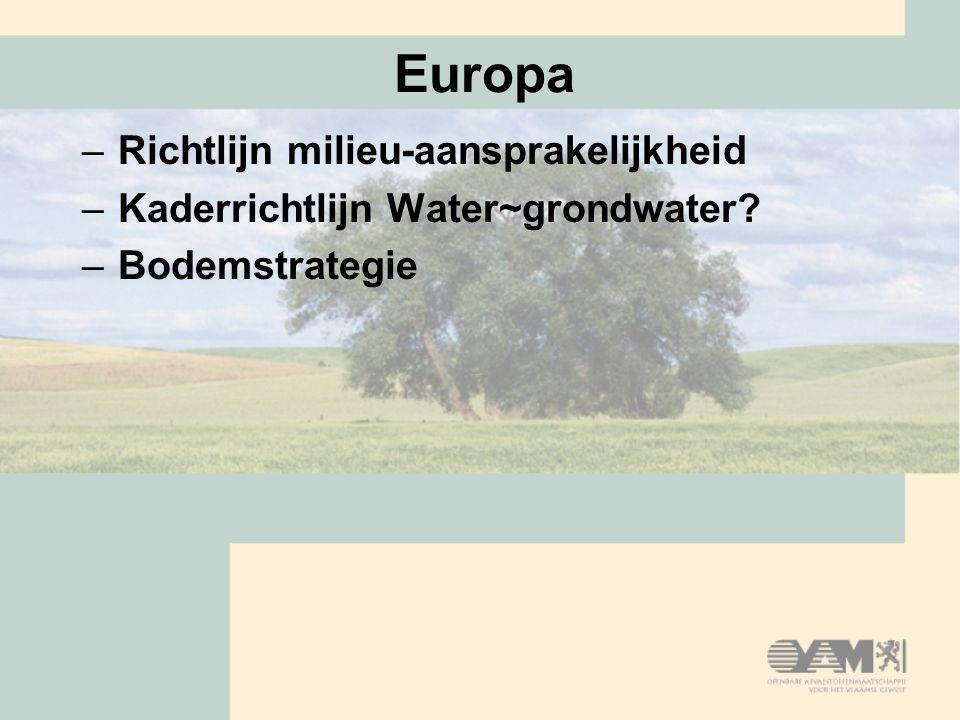 Europa –Richtlijn milieu-aansprakelijkheid –Kaderrichtlijn Water~grondwater? –Bodemstrategie