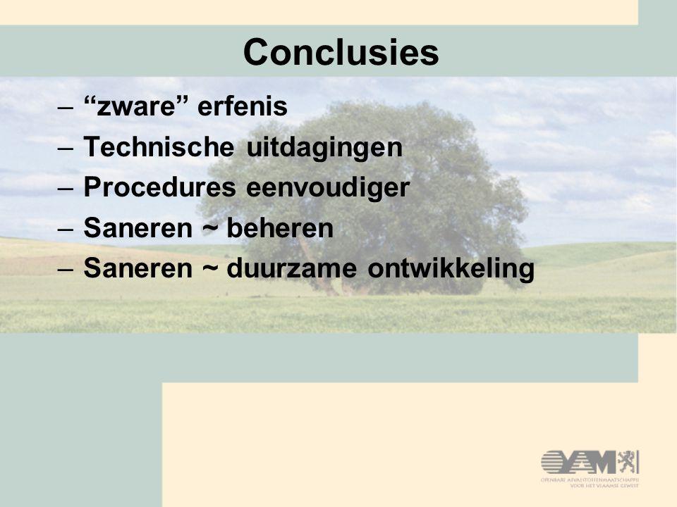 Conclusies – zware erfenis –Technische uitdagingen –Procedures eenvoudiger –Saneren ~ beheren –Saneren ~ duurzame ontwikkeling