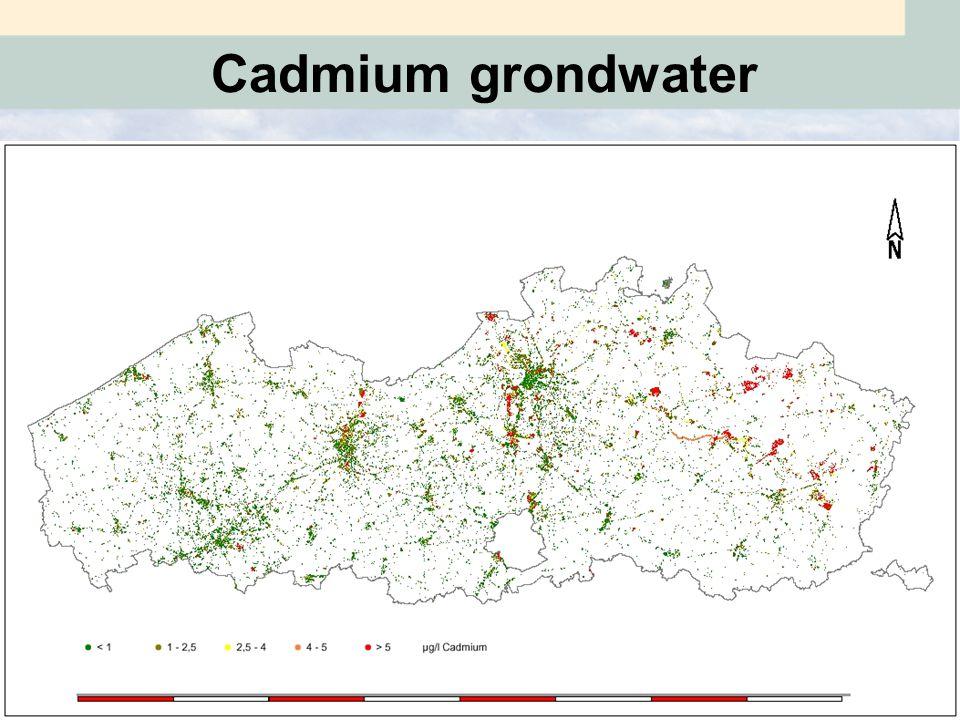 Beheer verontreiniging –Evaluatie grondverzet –Grond geen saneringsplicht of met restverontreiniging: Wat bij functie- of bestemmingswijziging.