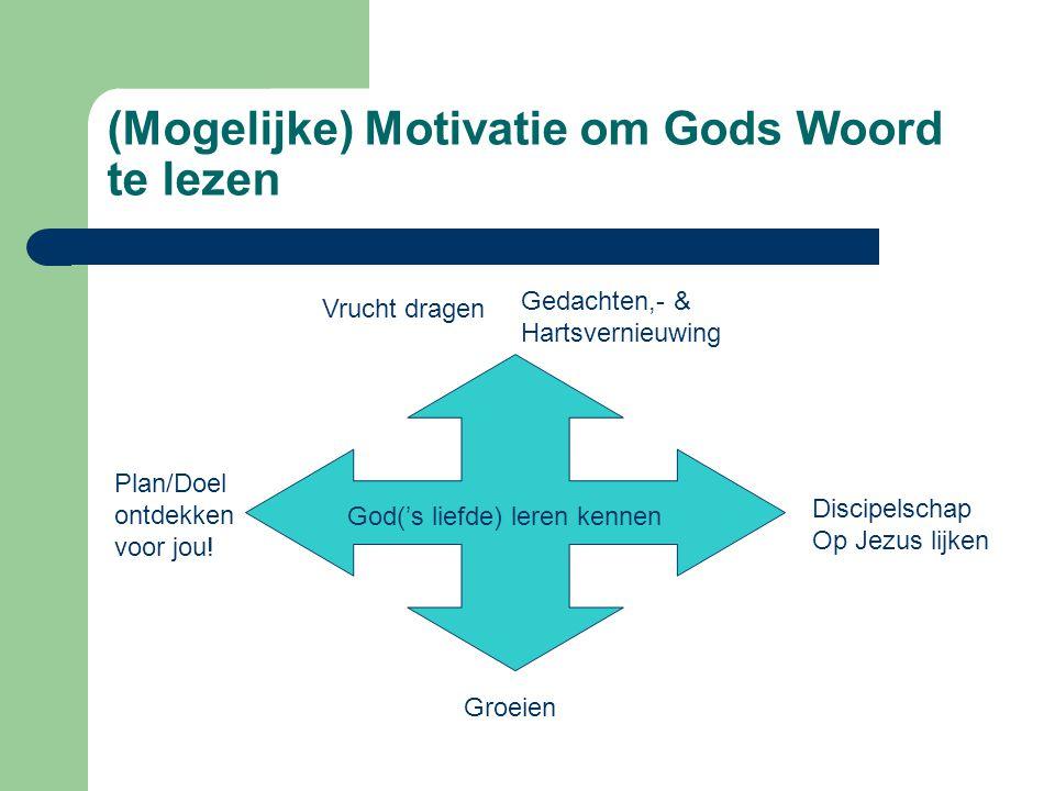 (Mogelijke) Motivatie om Gods Woord te lezen God('s liefde) leren kennen Vrucht dragen Discipelschap Op Jezus lijken Gedachten,- & Hartsvernieuwing Plan/Doel ontdekken voor jou.