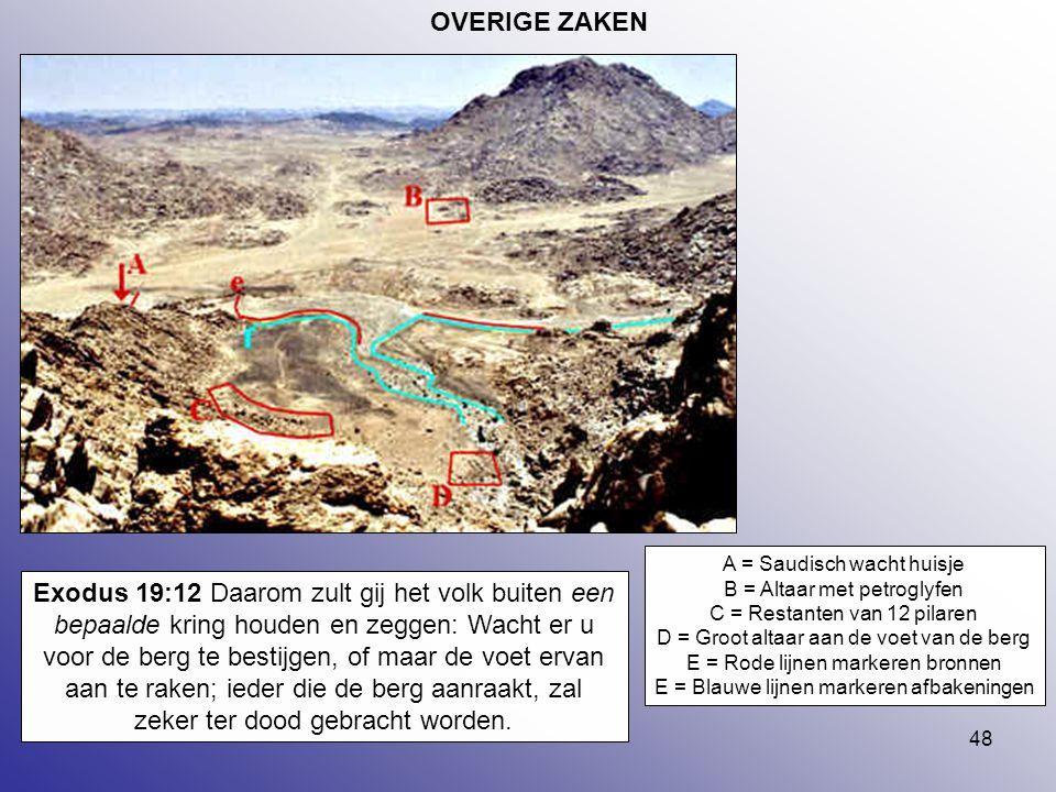 48 OVERIGE ZAKEN A = Saudisch wacht huisje B = Altaar met petroglyfen C = Restanten van 12 pilaren D = Groot altaar aan de voet van de berg E = Rode l
