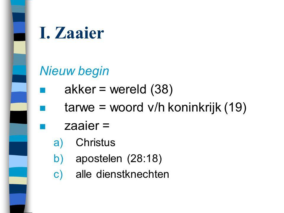 I. Zaaier Nieuw begin n akker = wereld (38) n tarwe = woord v/h koninkrijk (19) n zaaier = a)Christus b)apostelen (28:18) c)alle dienstknechten