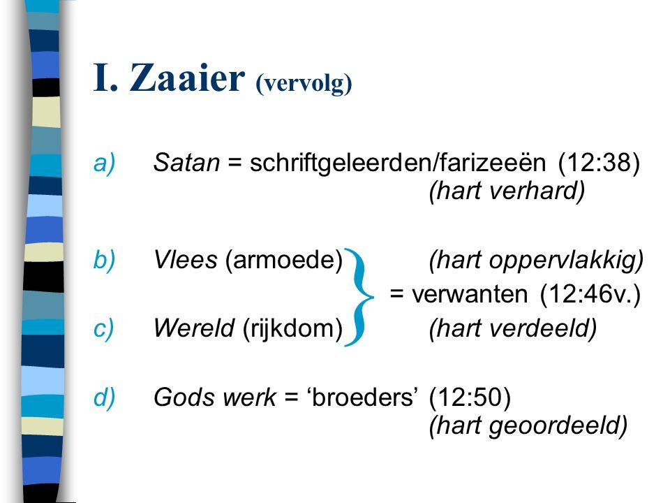 I. Zaaier (vervolg) a)Satan = schriftgeleerden/farizeeën (12:38) (hart verhard) b)Vlees (armoede)(hart oppervlakkig) = verwanten (12:46v.) c)Wereld (r