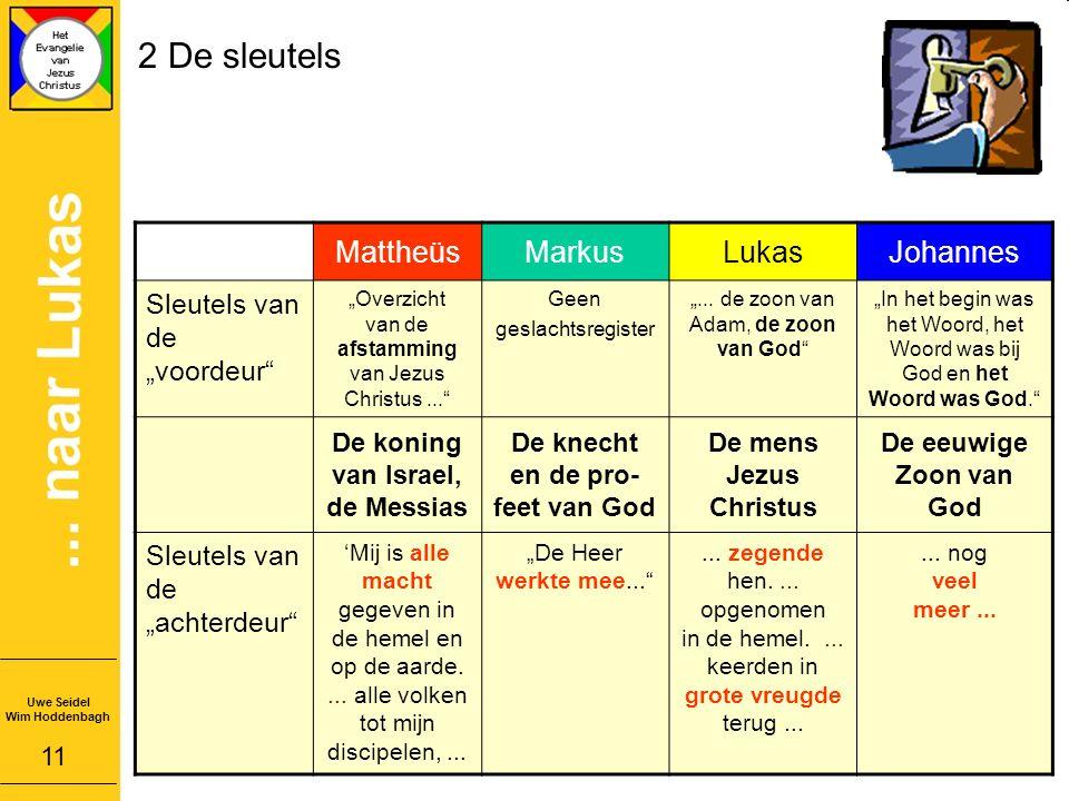 0. Overzicht Het Evangelie naar Lukas 1. Schrijver, datering en canoniciteit 2.