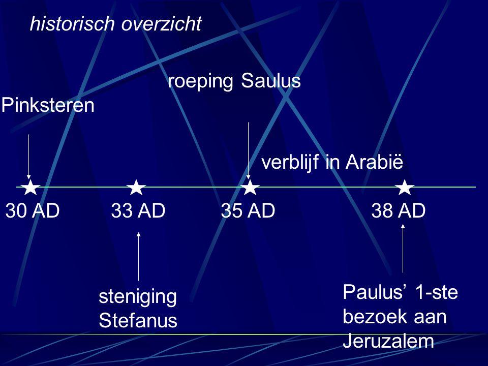 Pinksteren steniging Stefanus roeping Saulus verblijf in Arabië Paulus' 1-ste bezoek aan Jeruzalem historisch overzicht 35 AD38 AD30 AD33 AD