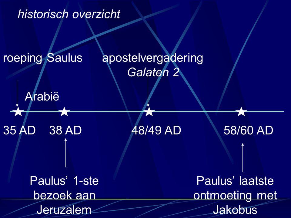 roeping Saulusapostelvergadering Galaten 2 Arabië Paulus' 1-ste bezoek aan Jeruzalem historisch overzicht 48/49 AD38 AD35 AD 58/60 AD Paulus' laatste