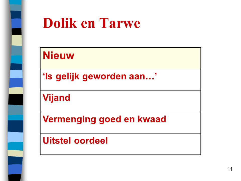 11 Dolik en Tarwe Nieuw 'Is gelijk geworden aan…' Vijand Vermenging goed en kwaad Uitstel oordeel