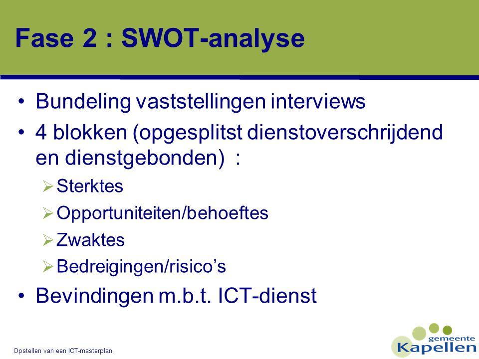 Opstellen van een ICT-masterplan. Fase 2 : SWOT-analyse Bundeling vaststellingen interviews 4 blokken (opgesplitst dienstoverschrijdend en dienstgebon