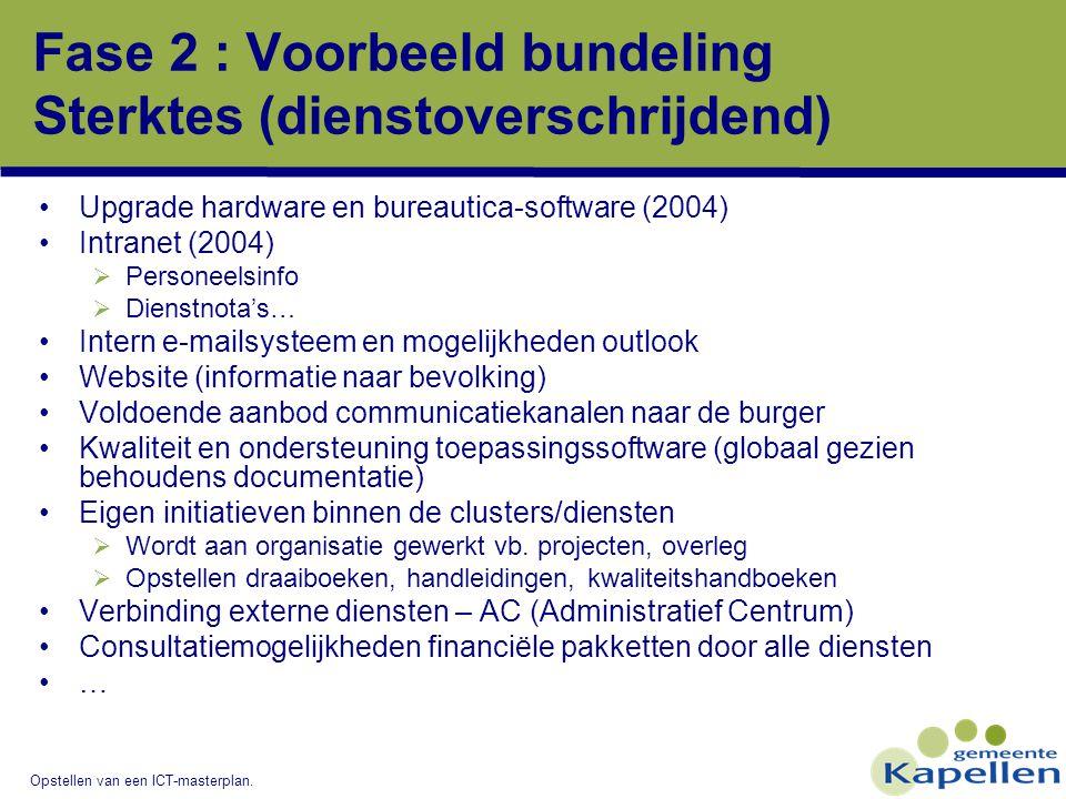 Opstellen van een ICT-masterplan. Fase 2 : Voorbeeld bundeling Sterktes (dienstoverschrijdend) Upgrade hardware en bureautica-software (2004) Intranet