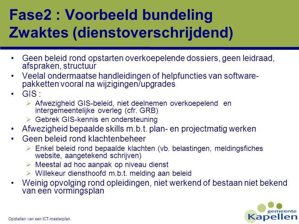 Opstellen van een ICT-masterplan. Fase2 : Voorbeeld bundeling Zwaktes (dienstoverschrijdend) Geen beleid rond opstarten overkoepelende dossiers, geen