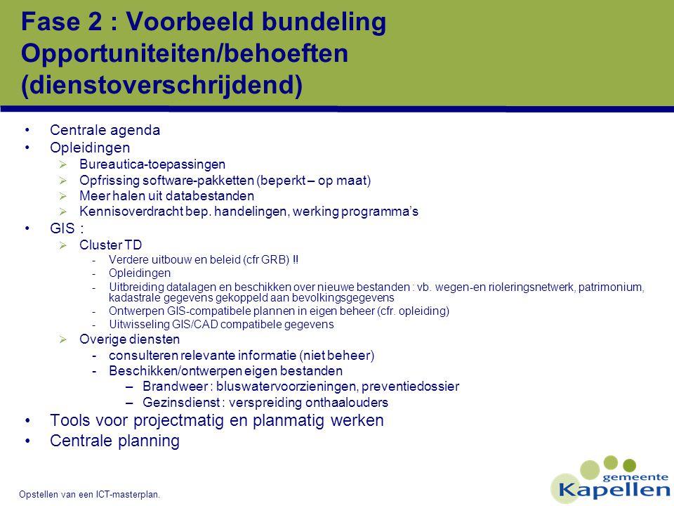 Opstellen van een ICT-masterplan. Fase 2 : Voorbeeld bundeling Opportuniteiten/behoeften (dienstoverschrijdend) Centrale agenda Opleidingen  Bureauti