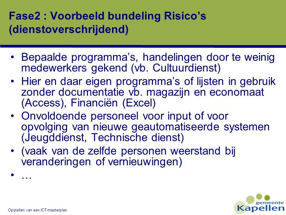 Opstellen van een ICT-masterplan. Fase2 : Voorbeeld bundeling Risico's (dienstoverschrijdend) Bepaalde programma's, handelingen door te weinig medewer