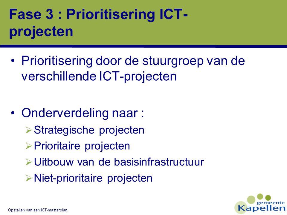 Opstellen van een ICT-masterplan. Fase 3 : Prioritisering ICT- projecten Prioritisering door de stuurgroep van de verschillende ICT-projecten Onderver