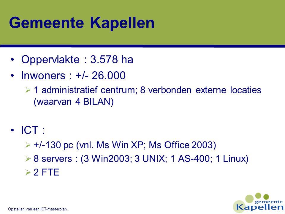 Opstellen van een ICT-masterplan. Gemeente Kapellen Oppervlakte : 3.578 ha Inwoners : +/- 26.000  1 administratief centrum; 8 verbonden externe locat
