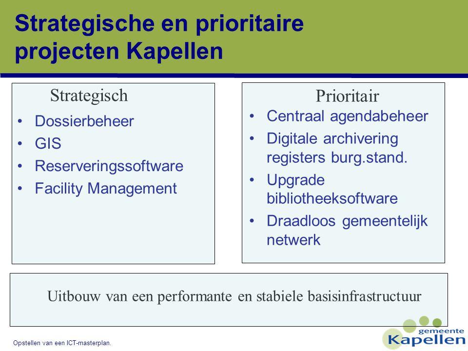 Opstellen van een ICT-masterplan. Strategische en prioritaire projecten Kapellen Dossierbeheer GIS Reserveringssoftware Facility Management Centraal a