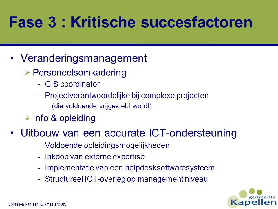 Opstellen van een ICT-masterplan. Fase 3 : Kritische succesfactoren Veranderingsmanagement  Personeelsomkadering -GIS coördinator -Projectverantwoord
