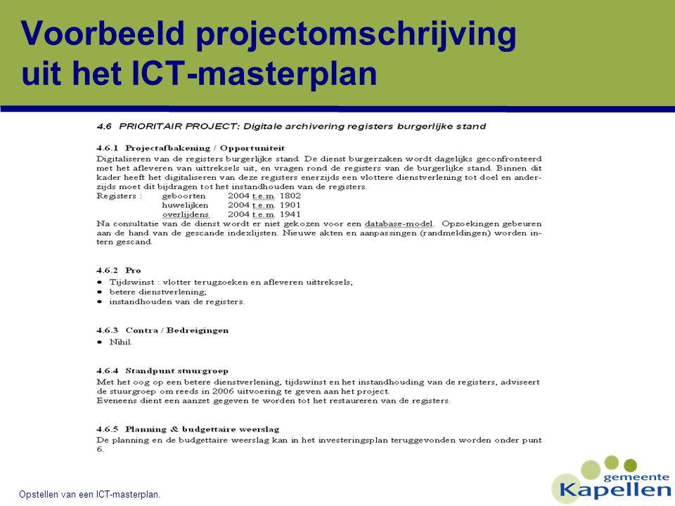 Opstellen van een ICT-masterplan. Voorbeeld projectomschrijving uit het ICT-masterplan