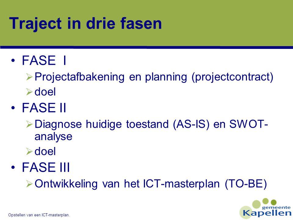 Opstellen van een ICT-masterplan. Traject in drie fasen FASE I  Projectafbakening en planning (projectcontract)  doel FASE II  Diagnose huidige toe