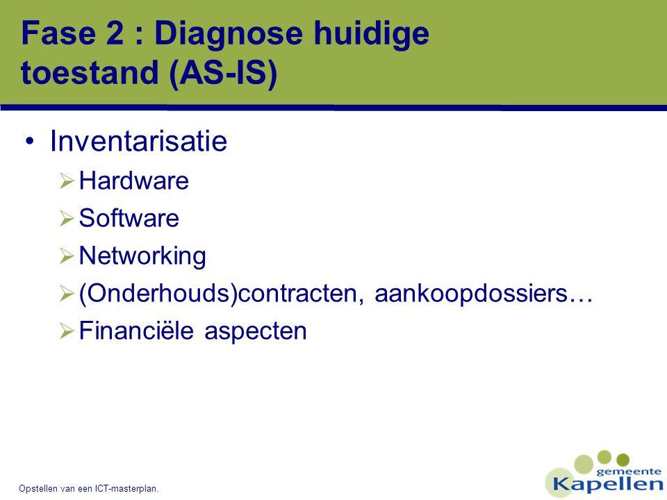 Opstellen van een ICT-masterplan. Fase 2 : Diagnose huidige toestand (AS-IS) Inventarisatie  Hardware  Software  Networking  (Onderhouds)contracte