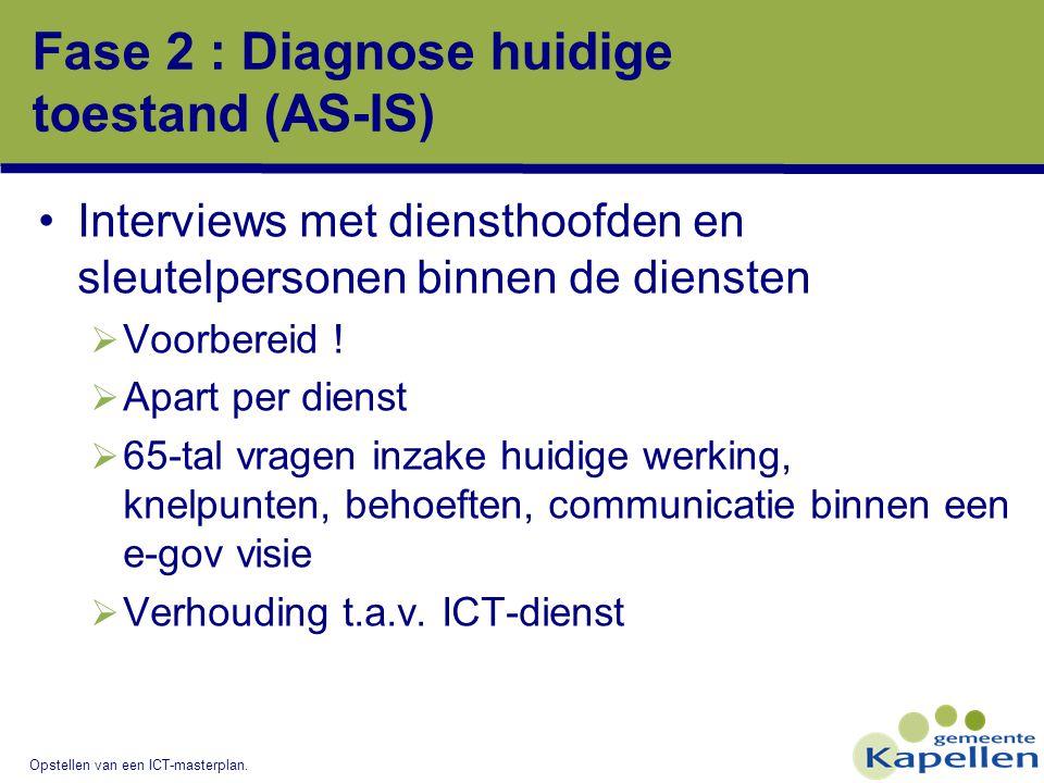 Opstellen van een ICT-masterplan. Fase 2 : Diagnose huidige toestand (AS-IS) Interviews met diensthoofden en sleutelpersonen binnen de diensten  Voor