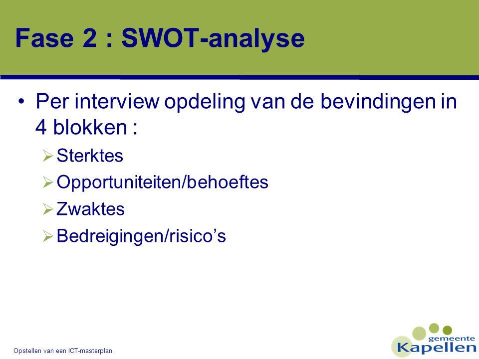 Opstellen van een ICT-masterplan. Fase 2 : SWOT-analyse Per interview opdeling van de bevindingen in 4 blokken :  Sterktes  Opportuniteiten/behoefte