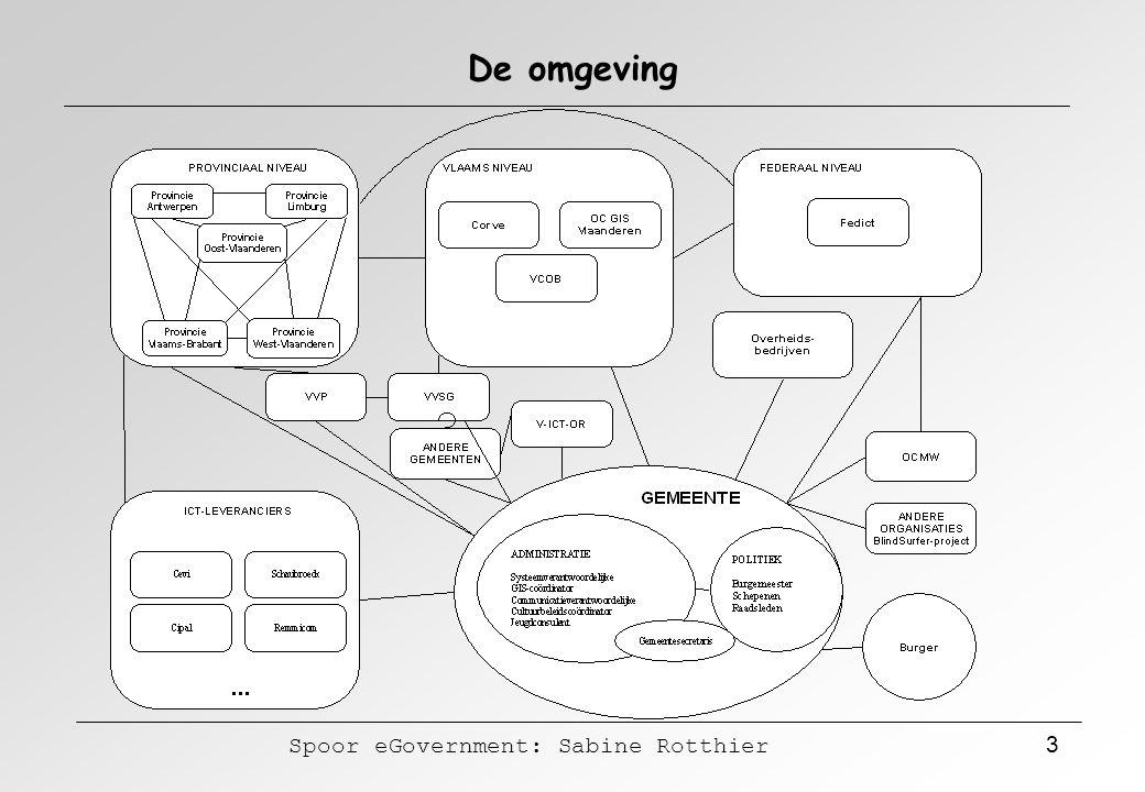 Spoor eGovernment: Sabine Rotthier 3 De omgeving