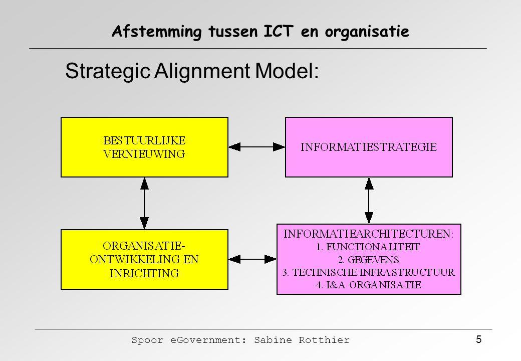 Spoor eGovernment: Sabine Rotthier 5 Afstemming tussen ICT en organisatie Strategic Alignment Model: