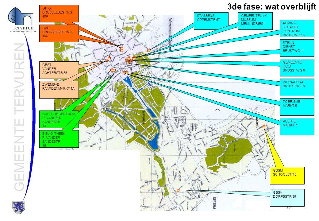 Dienst ICT, GIS en communicatie19 GEMEENTE TERVUREN 3de fase: wat overblijft TOERISME MARKT 5 GEMEENTE- HUIS BRUSSTWG 6 POLITIE MARKT 7 GBSM SCHOOLSTR