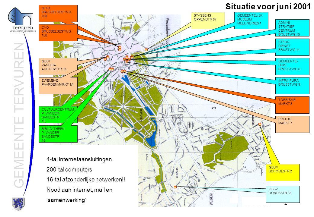 Dienst ICT, GIS en communicatie2 GEMEENTE TERVUREN Situatie voor juni 2001 TOERISME MARKT 5 GEMEENTE- HUIS BRUSSTWG 6 POLITIE MARKT 7 GBSM SCHOOLSTR 2