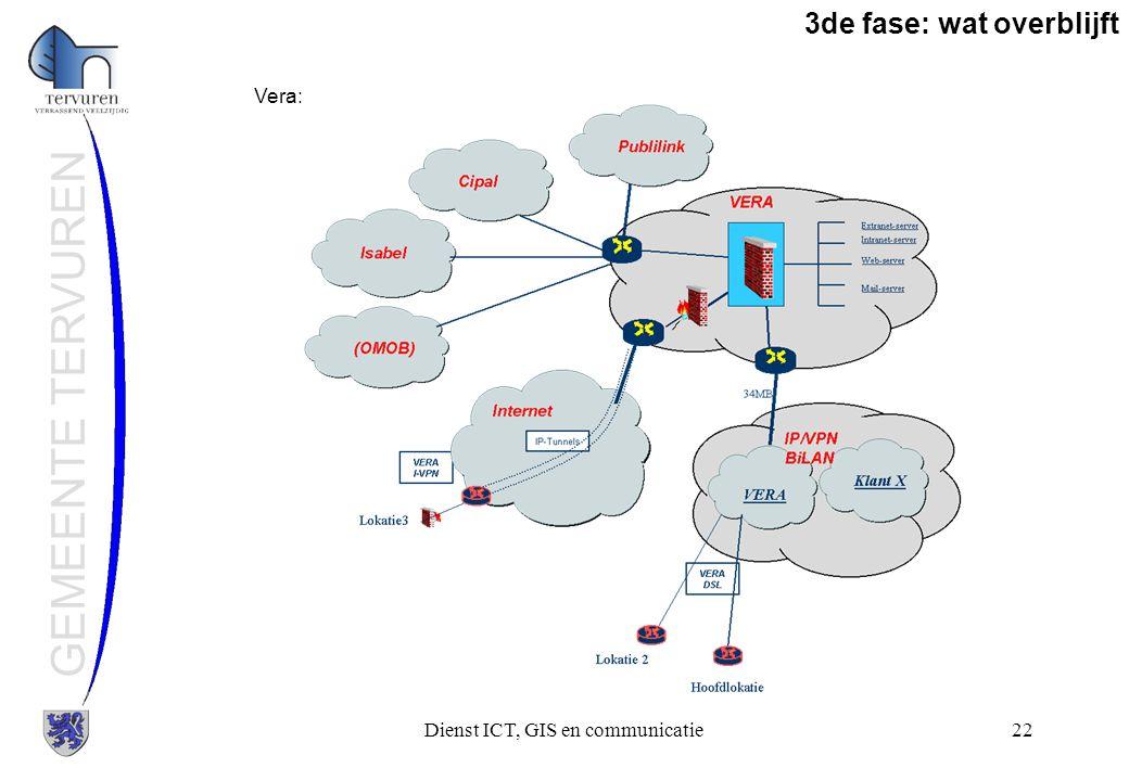 Dienst ICT, GIS en communicatie22 GEMEENTE TERVUREN 3de fase: wat overblijft Vera: