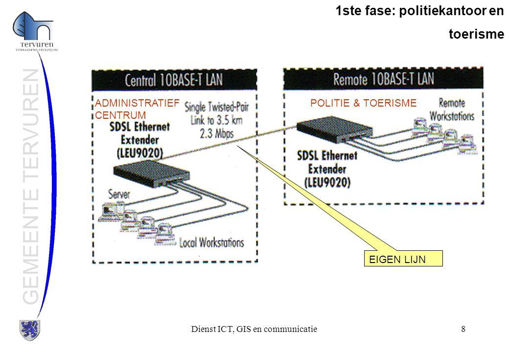 Dienst ICT, GIS en communicatie9 GEMEENTE TERVUREN 2de fase: technische dienst Technische dienst verdwijnt.